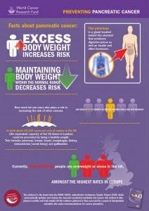 infographic419